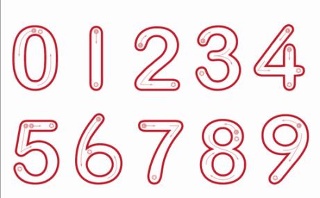Phong thủy sim - Sim số đẹp, xem số điện thoại hợp tuổi, mệnh