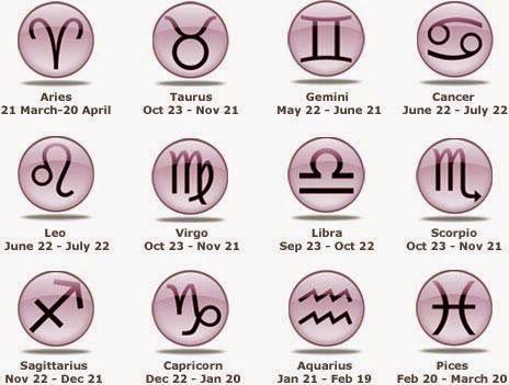Ý nghĩa và biểu tượng của 12 cung hoàng đạo | Cung hoàng đạo, Tử ...