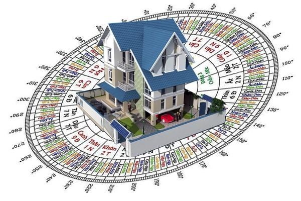 Cách tự xem phong thủy cho nhà ở đơn giản, chính xác